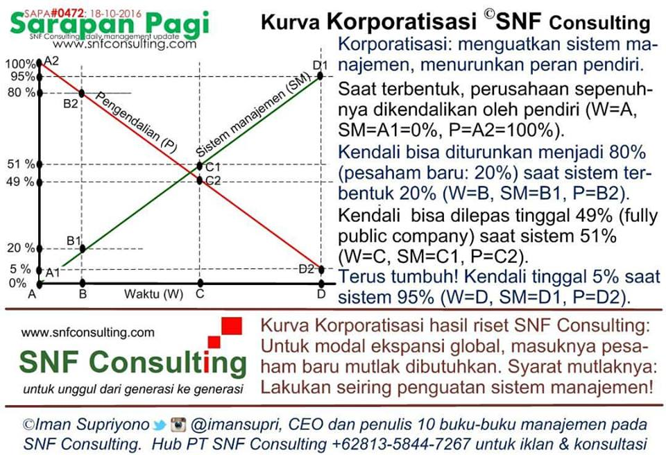 sapa0472-snfconsulting