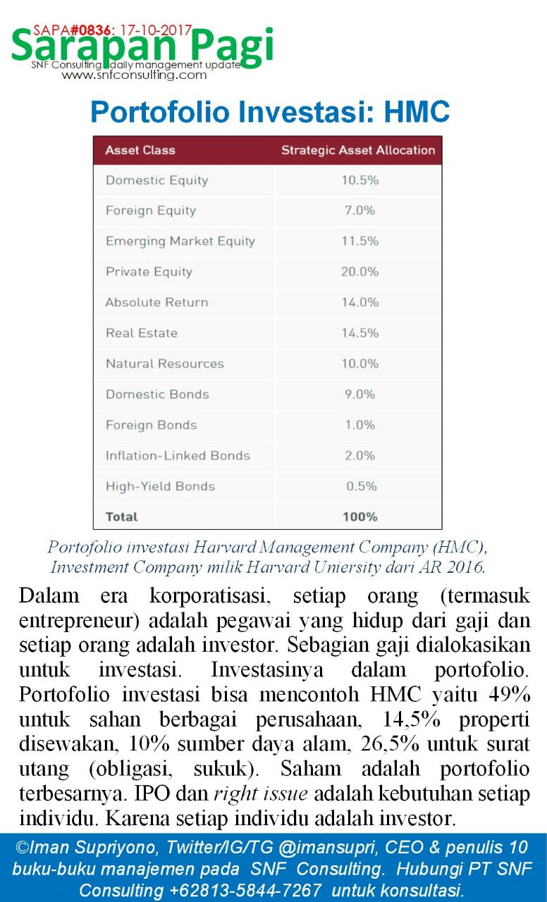 harvard management company and inflation protected bonds